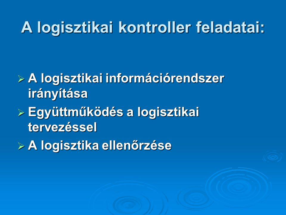 A logisztikai kontroller feladatai: