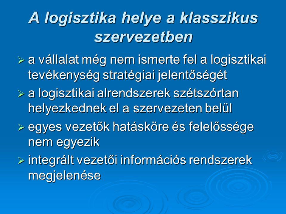 A logisztika helye a klasszikus szervezetben