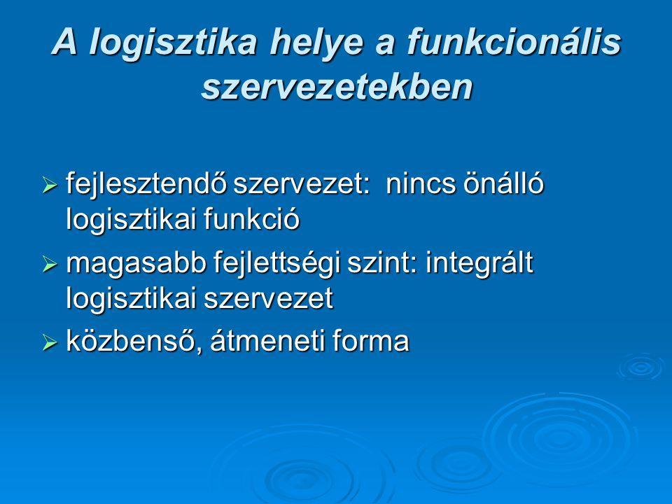 A logisztika helye a funkcionális szervezetekben