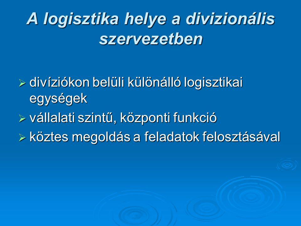 A logisztika helye a divizionális szervezetben