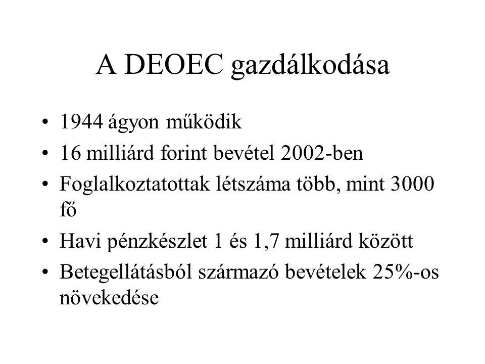 A DEOEC gazdálkodása 1944 ágyon működik