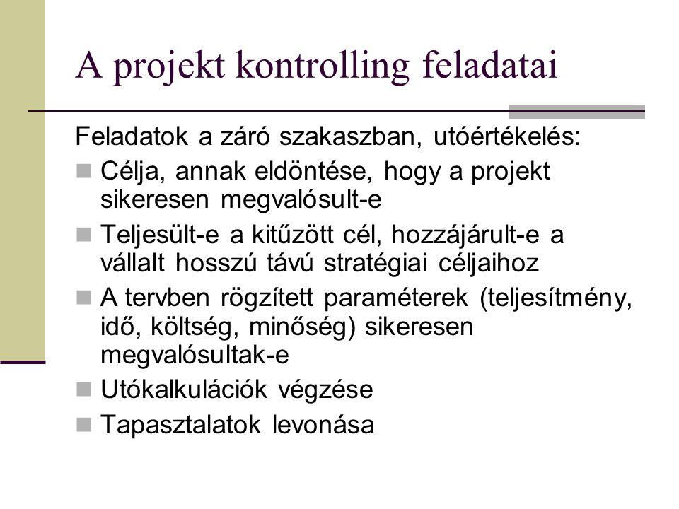 A projekt kontrolling feladatai