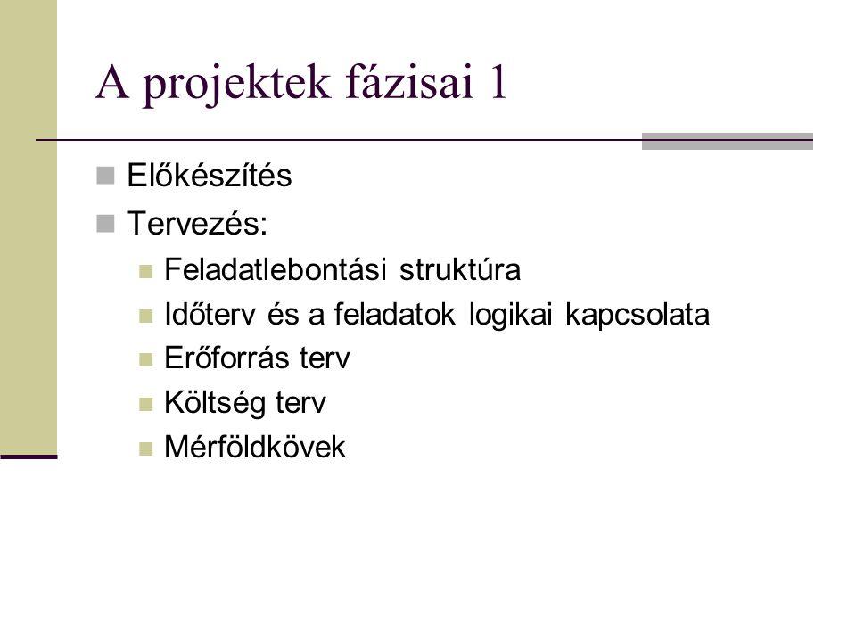 A projektek fázisai 1 Előkészítés Tervezés: Feladatlebontási struktúra