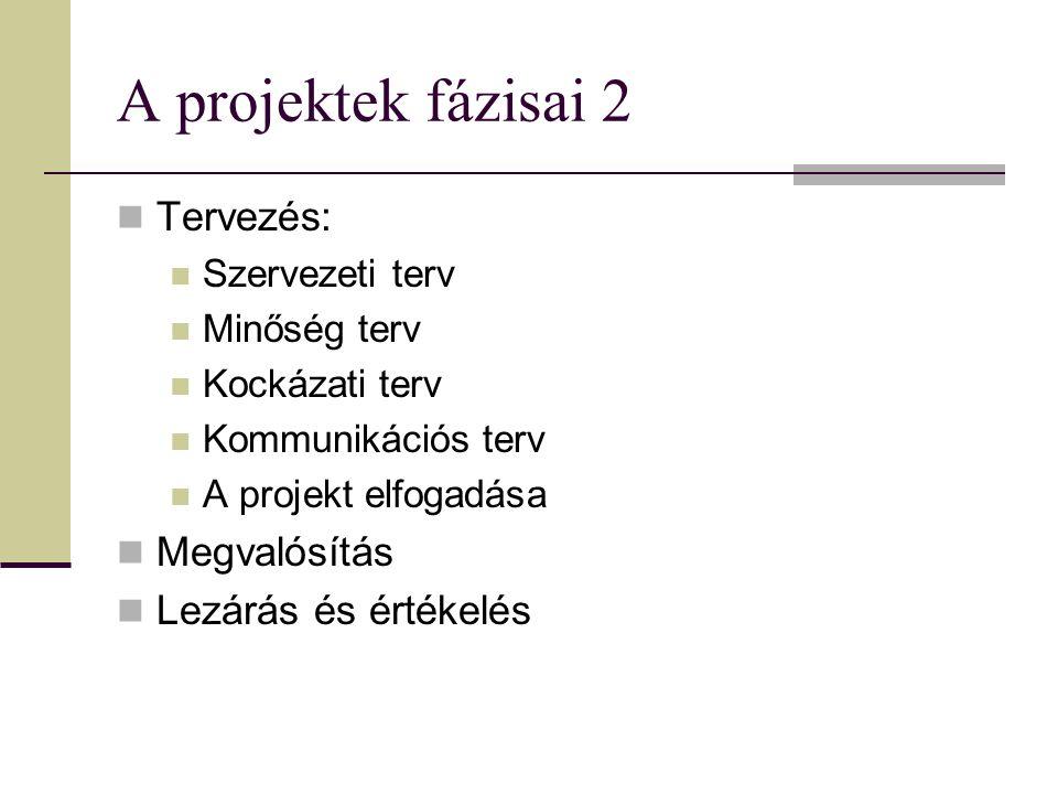 A projektek fázisai 2 Tervezés: Megvalósítás Lezárás és értékelés