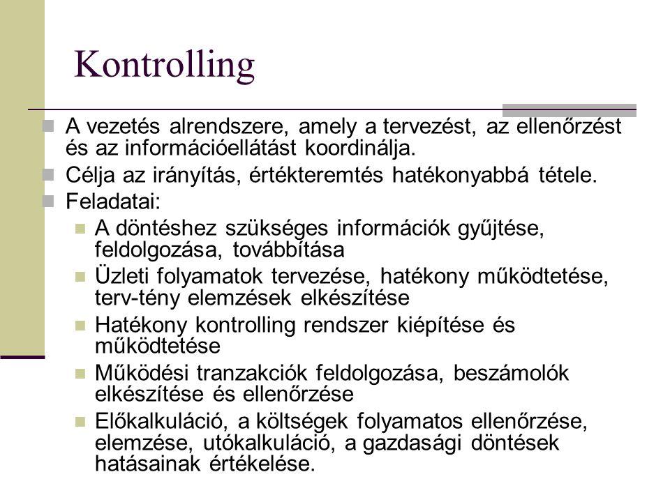 Kontrolling A vezetés alrendszere, amely a tervezést, az ellenőrzést és az információellátást koordinálja.