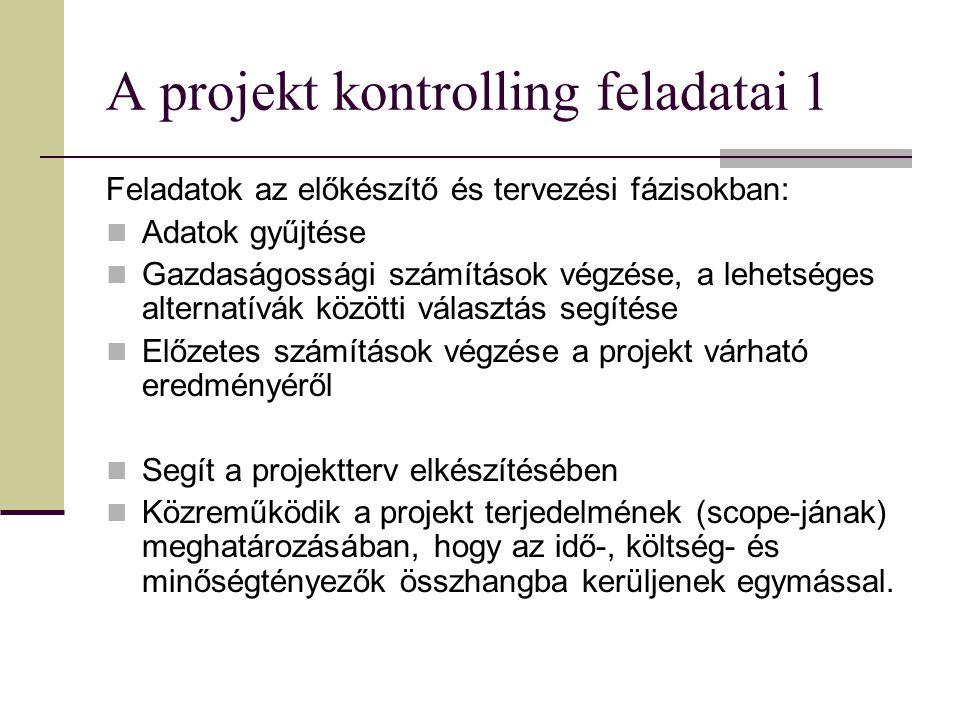 A projekt kontrolling feladatai 1