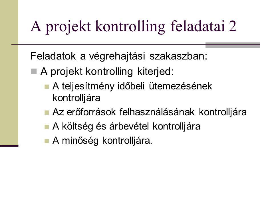 A projekt kontrolling feladatai 2
