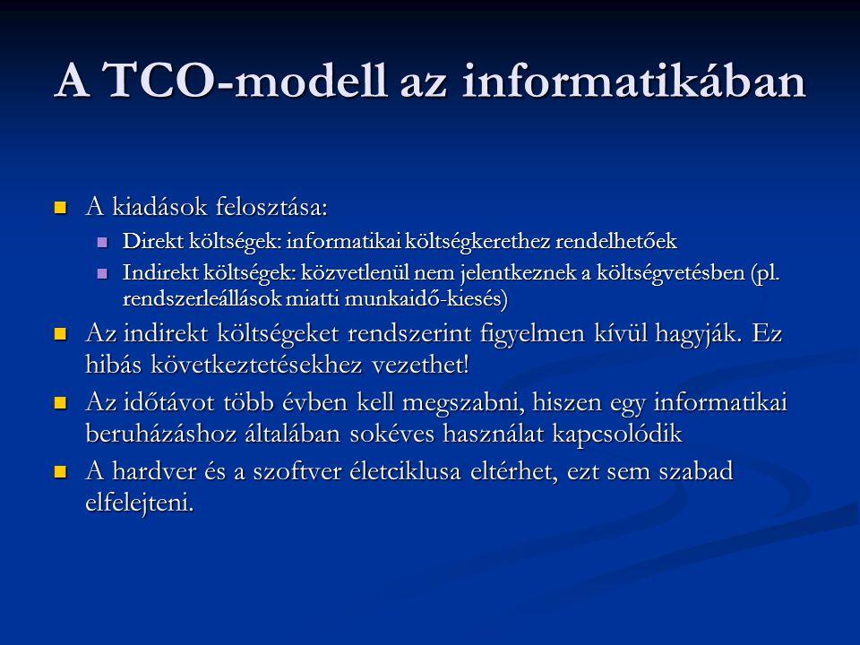 A TCO-modell az informatikában