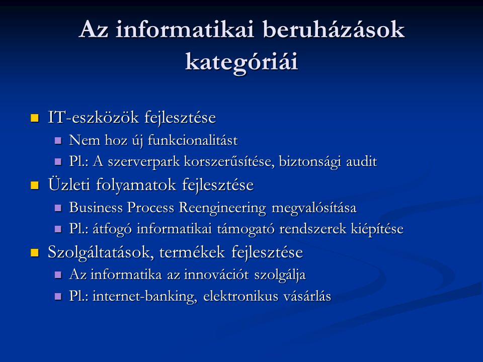Az informatikai beruházások kategóriái