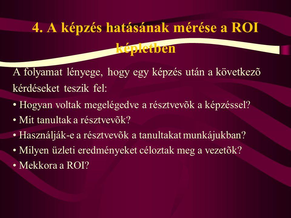 4. A képzés hatásának mérése a ROI képletben