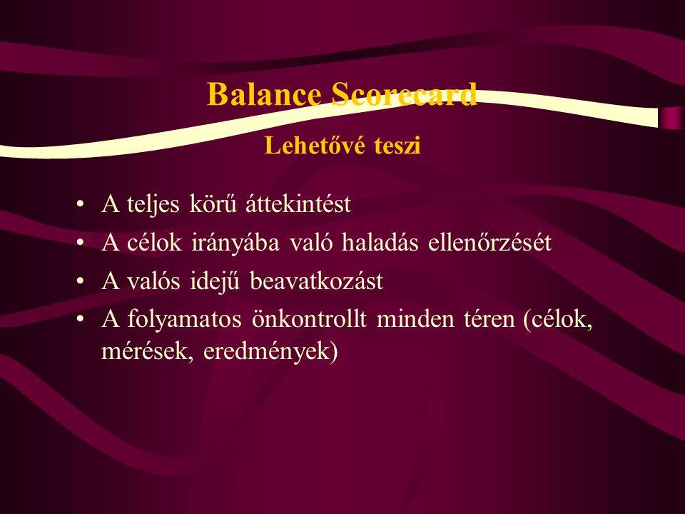 Balance Scorecard Lehetővé teszi
