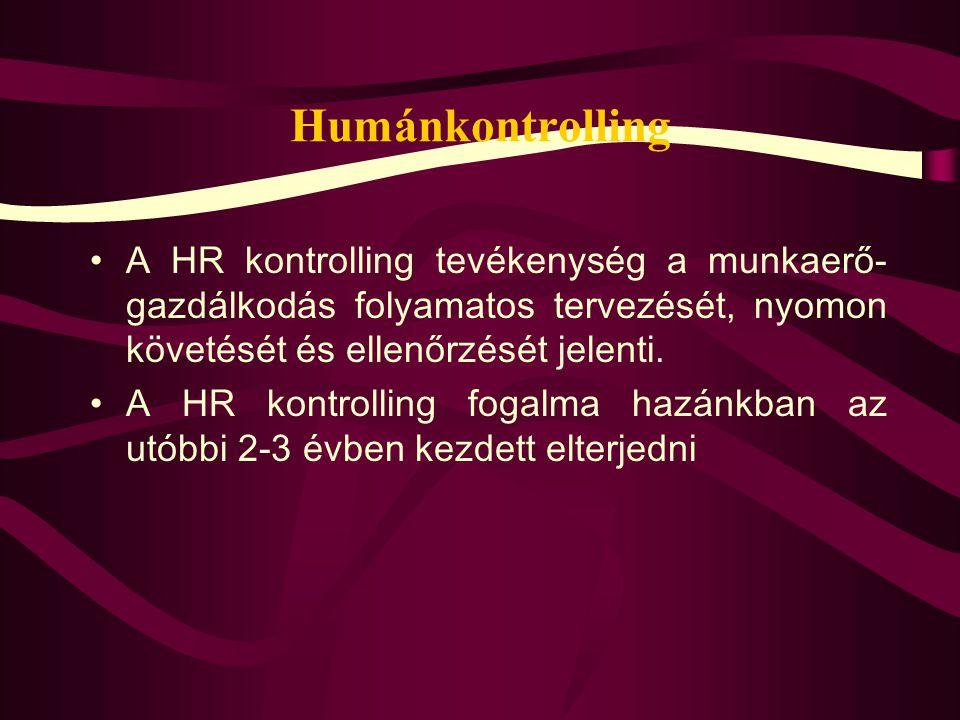 Humánkontrolling A HR kontrolling tevékenység a munkaerő-gazdálkodás folyamatos tervezését, nyomon követését és ellenőrzését jelenti.