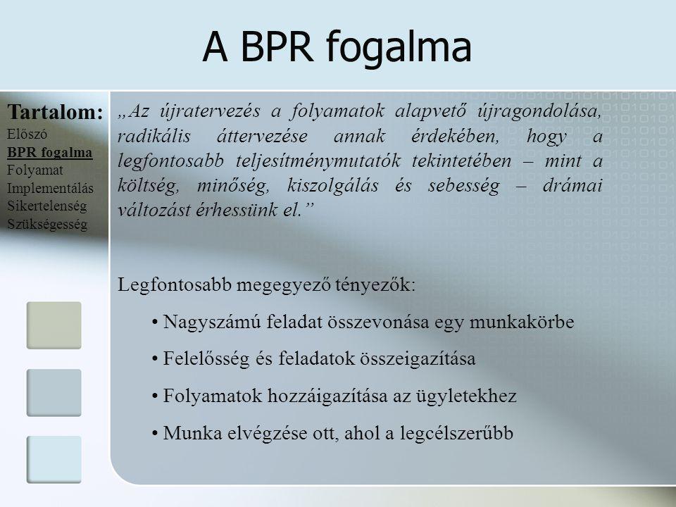 A BPR fogalma Tartalom: