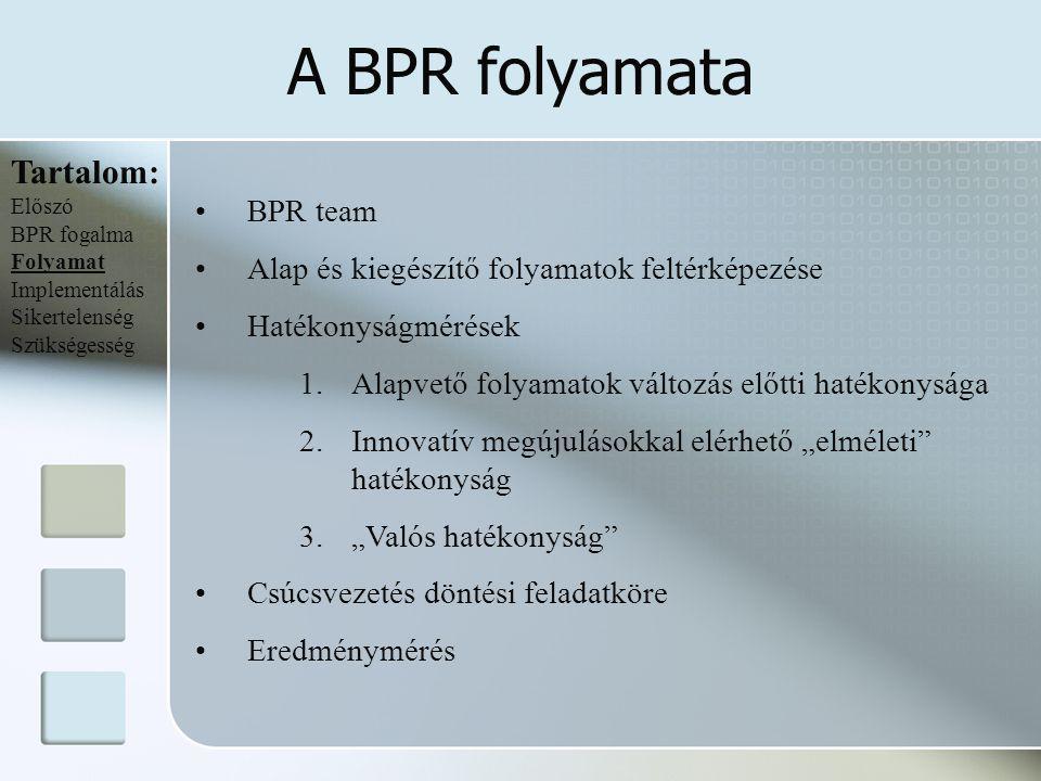 A BPR folyamata Tartalom: BPR team