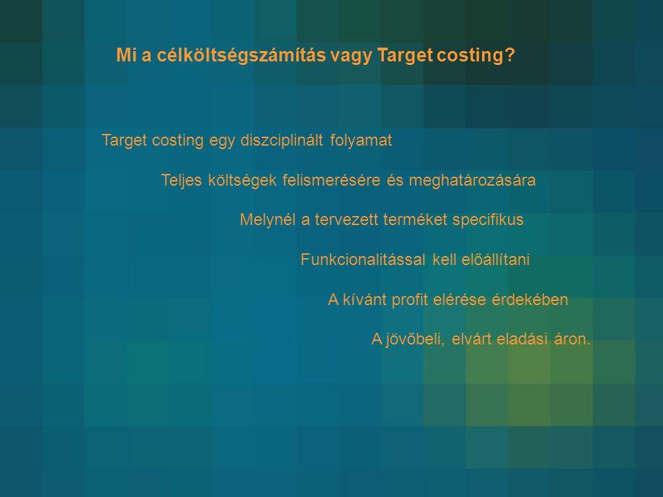 Mi a célköltségszámítás vagy Target costing