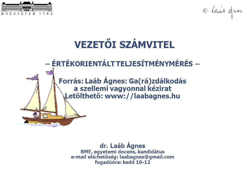 – ÉRTÉKORIENTÁLT TELJESÍTMÉNYMÉRÉS – Forrás: Laáb Ágnes: Ga(rá)zdálkodás a szellemi vagyonnal kézirat Letölthető: www://laabagnes.hu dr.