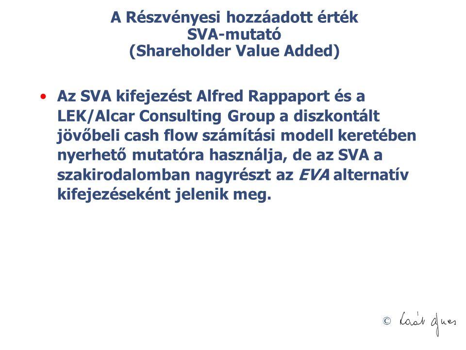 A Részvényesi hozzáadott érték SVA-mutató (Shareholder Value Added)