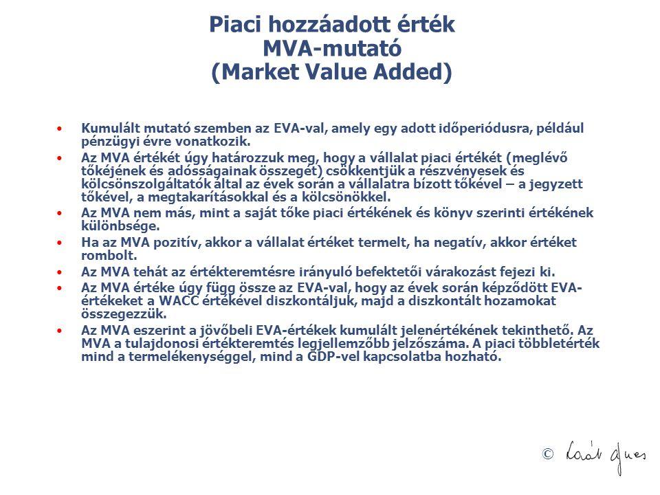 Piaci hozzáadott érték MVA-mutató (Market Value Added)