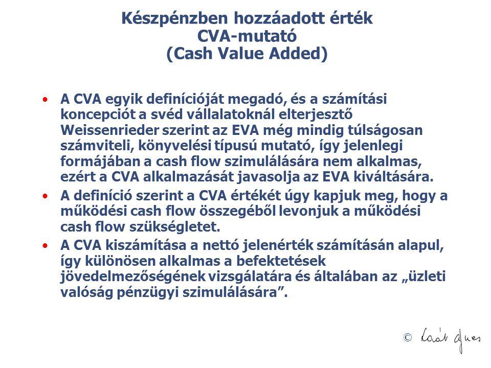 Készpénzben hozzáadott érték CVA-mutató (Cash Value Added)
