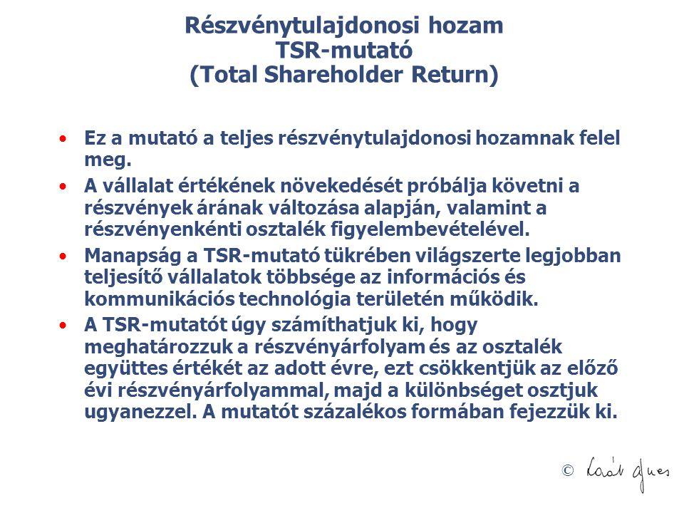 Részvénytulajdonosi hozam TSR-mutató (Total Shareholder Return)