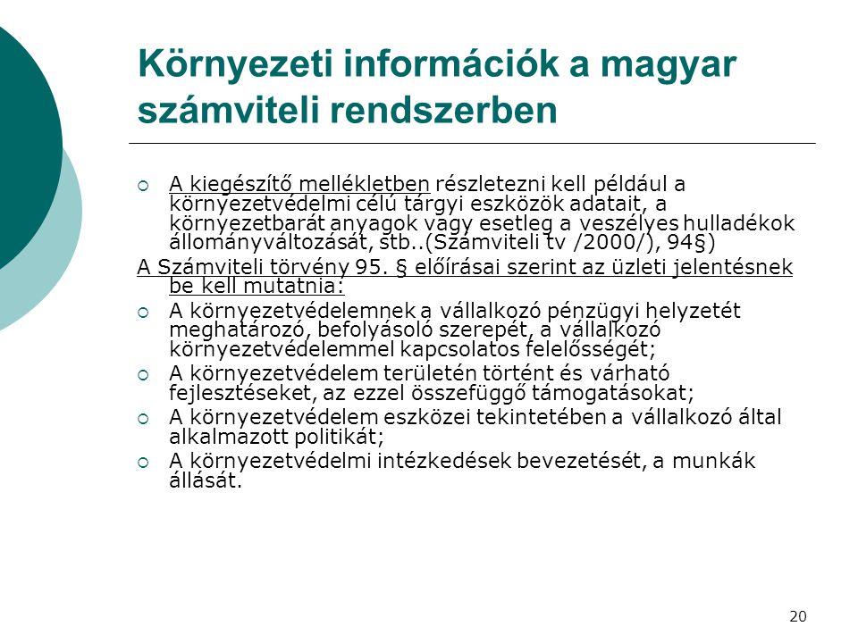 Környezeti információk a magyar számviteli rendszerben