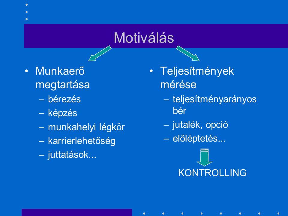 Motiválás Munkaerő megtartása Teljesítmények mérése bérezés képzés