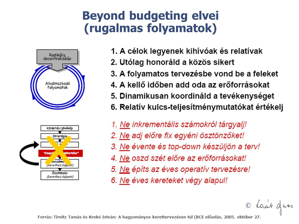 Beyond budgeting elvei (rugalmas folyamatok)