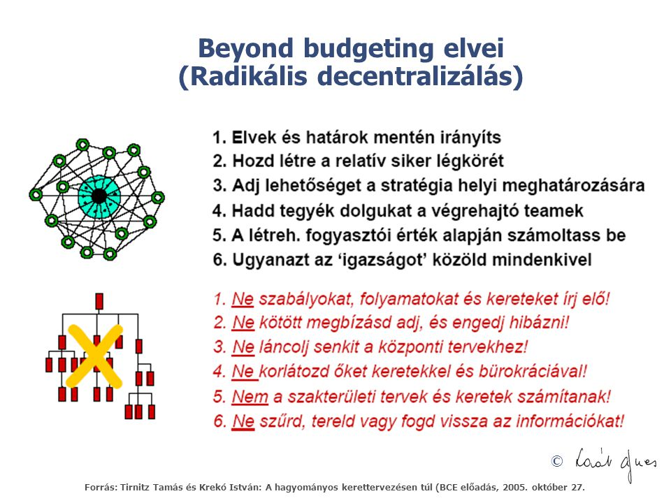 Beyond budgeting elvei (Radikális decentralizálás)