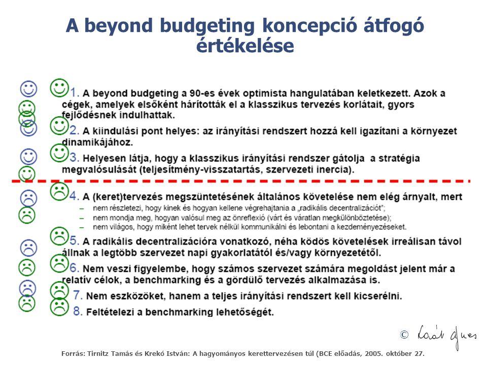 A beyond budgeting koncepció átfogó értékelése