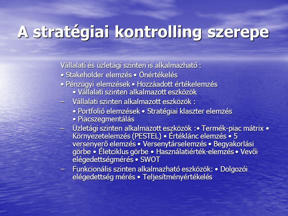 A stratégiai kontrolling szerepe