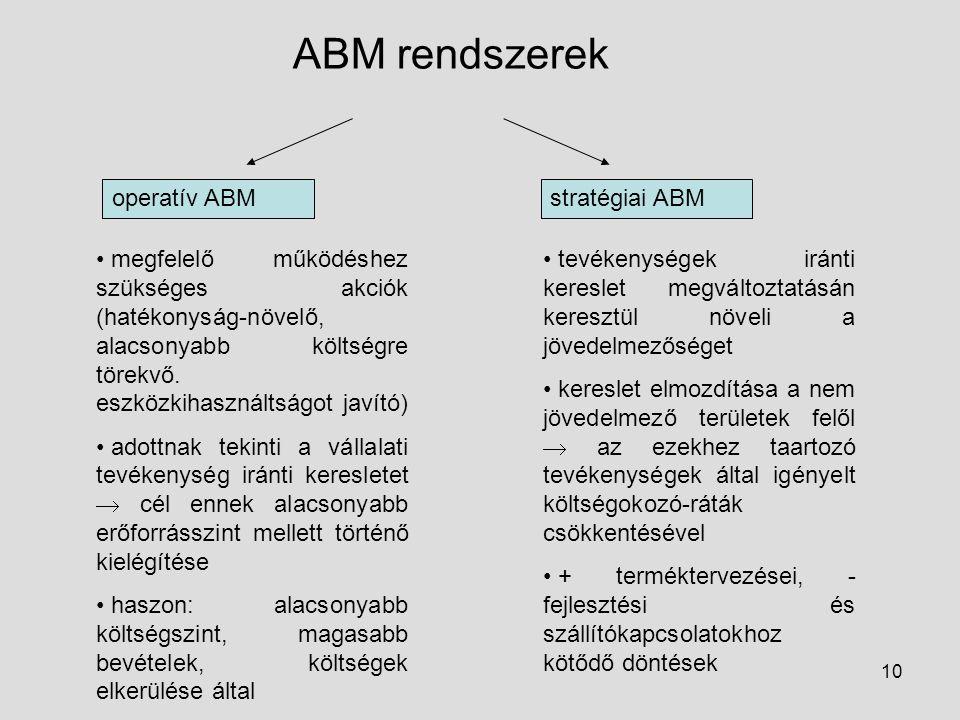 ABM rendszerek operatív ABM stratégiai ABM