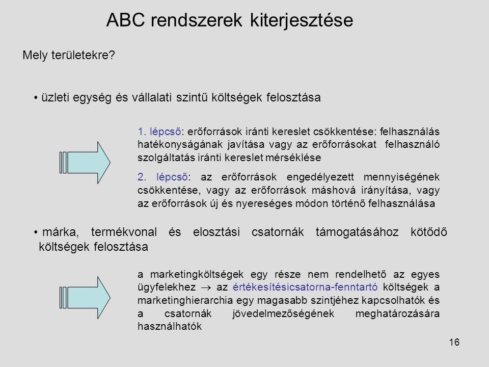 ABC rendszerek kiterjesztése