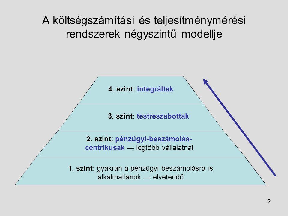 A költségszámítási és teljesítménymérési rendszerek négyszintű modellje