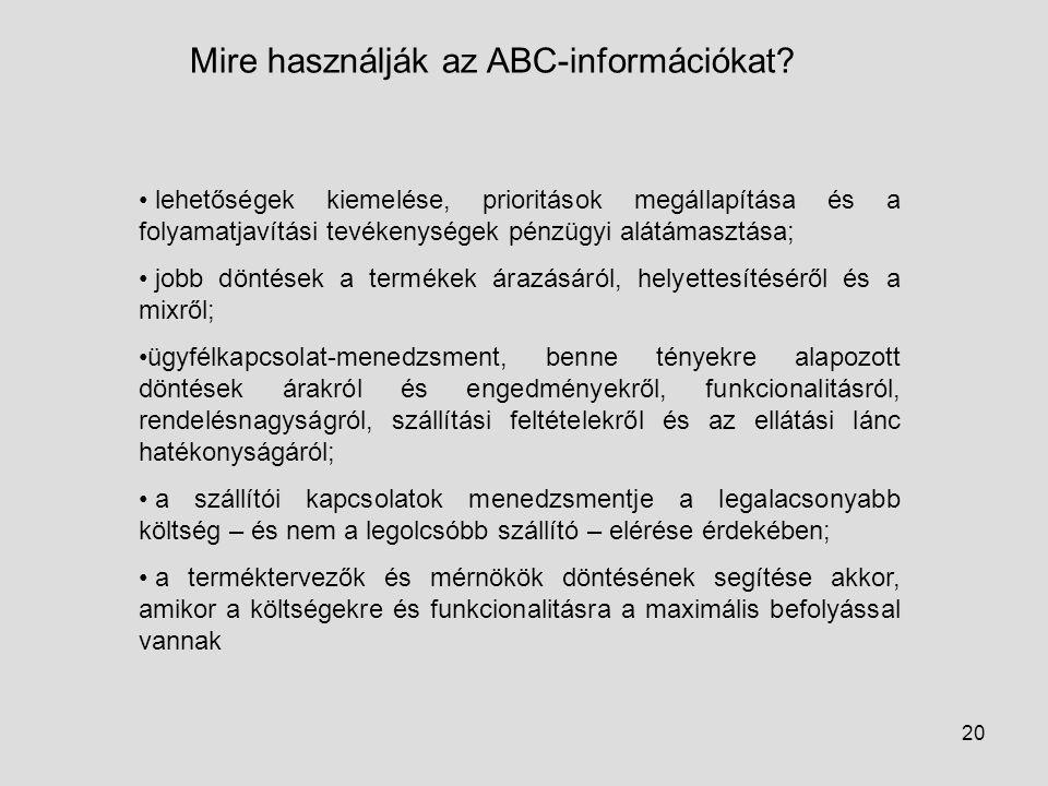 Mire használják az ABC-információkat