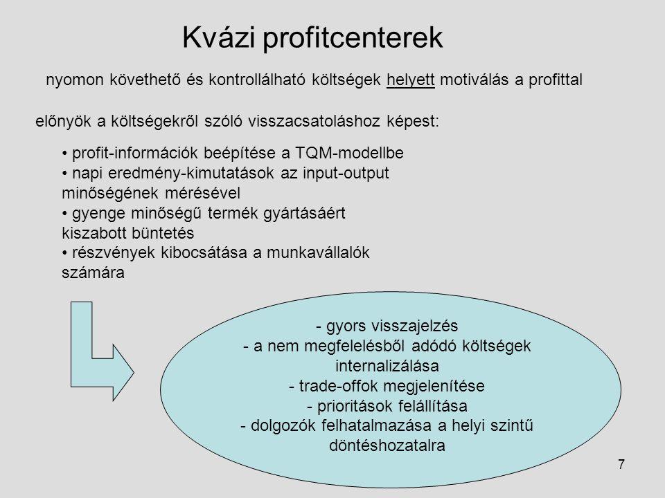 Kvázi profitcenterek nyomon követhető és kontrollálható költségek helyett motiválás a profittal.