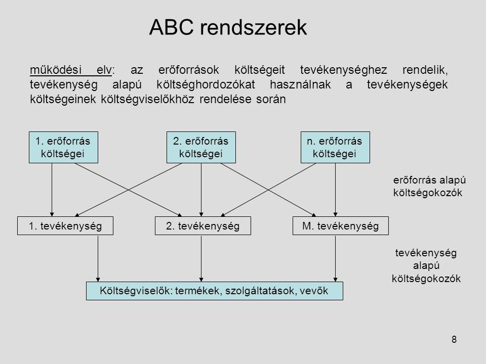 ABC rendszerek