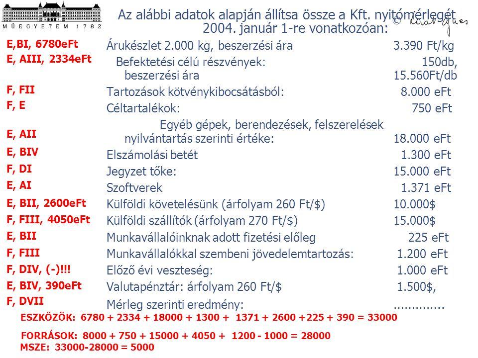 Az alábbi adatok alapján állítsa össze a Kft. nyitómérlegét 2004