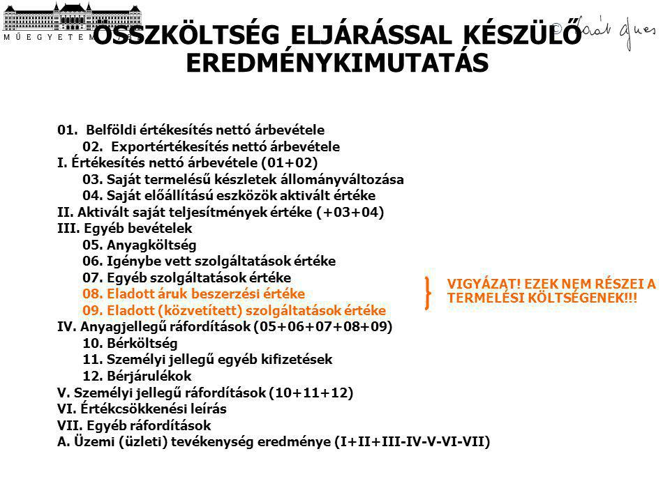 ÖSSZKÖLTSÉG ELJÁRÁSSAL KÉSZÜLŐ EREDMÉNYKIMUTATÁS