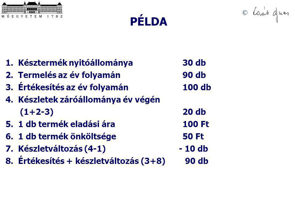 PÉLDA 1. Késztermék nyitóállománya 30 db