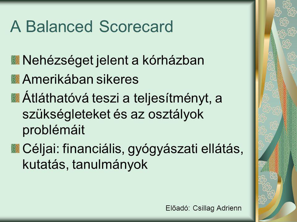 A Balanced Scorecard Nehézséget jelent a kórházban Amerikában sikeres