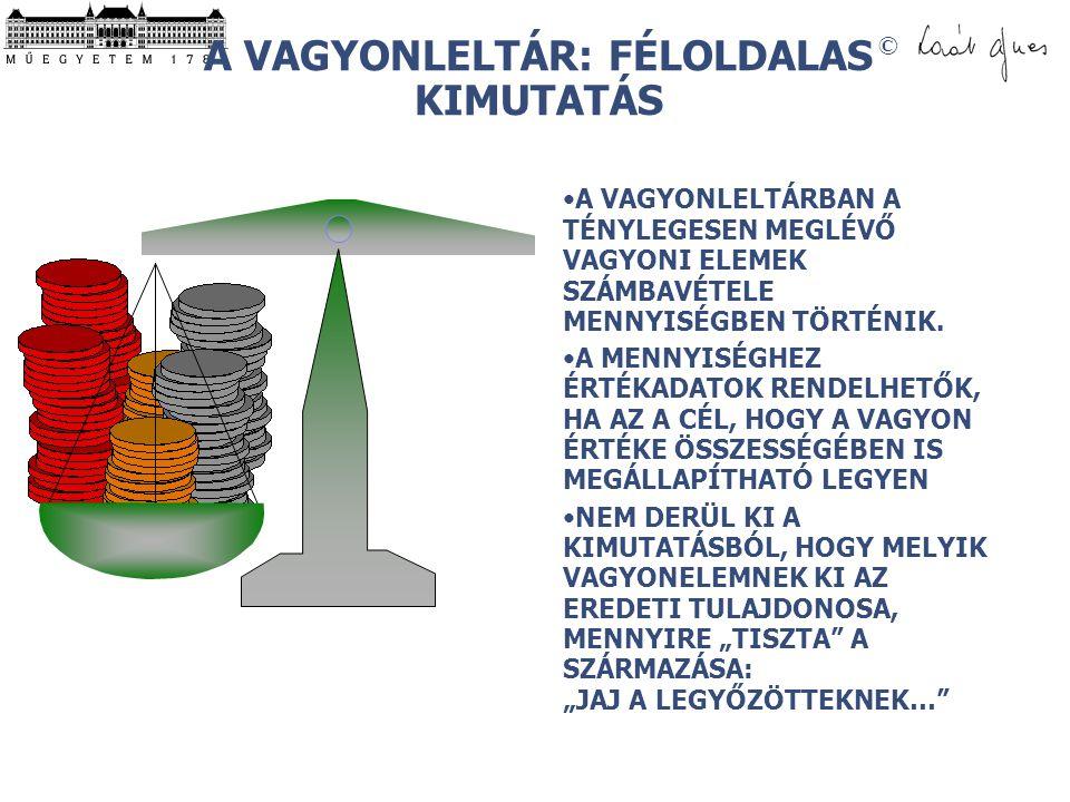A VAGYONLELTÁR: FÉLOLDALAS KIMUTATÁS