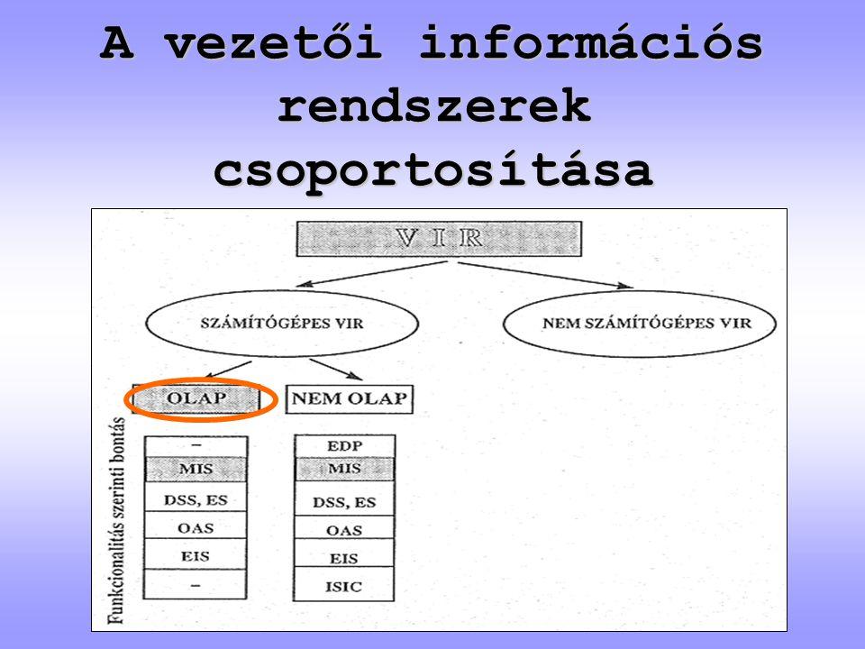 A vezetői információs rendszerek csoportosítása