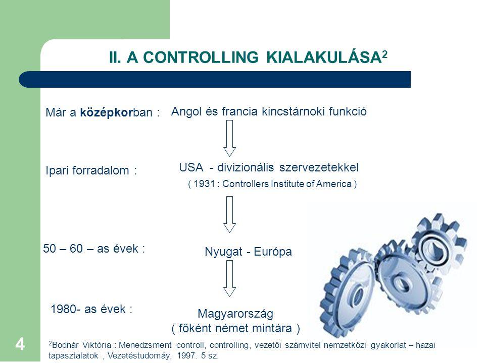 II. A CONTROLLING KIALAKULÁSA2