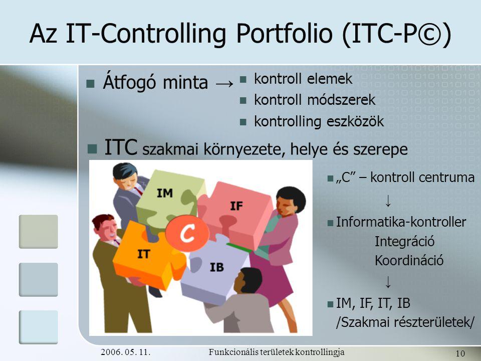 Az IT-Controlling Portfolio (ITC-P©)