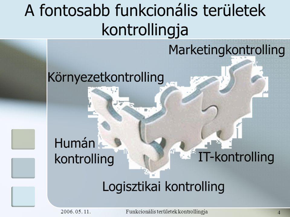 A fontosabb funkcionális területek kontrollingja