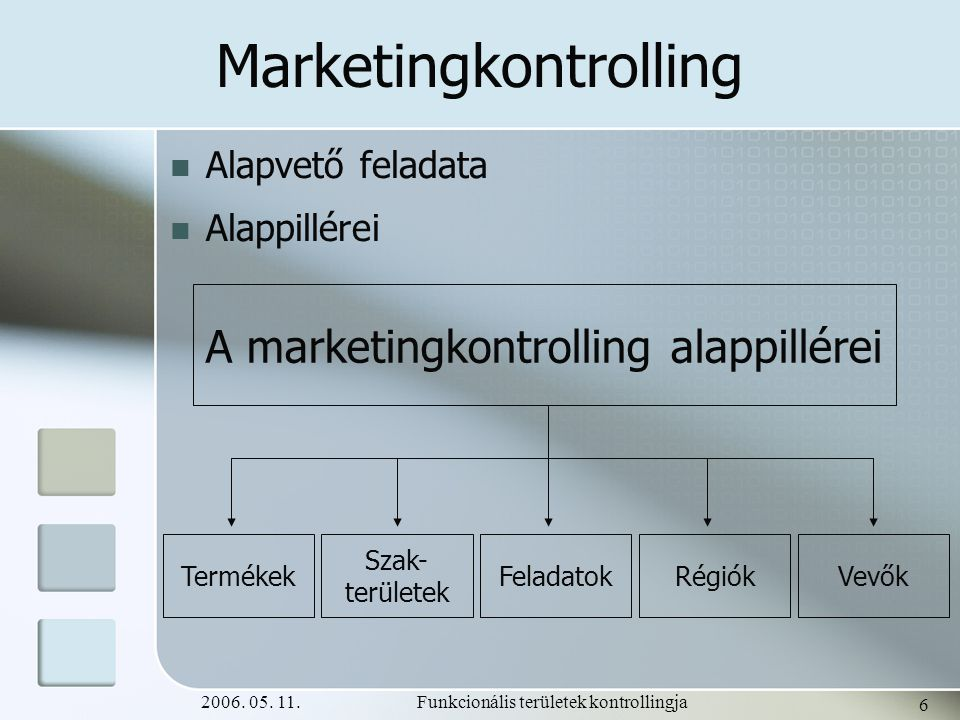 Marketingkontrolling