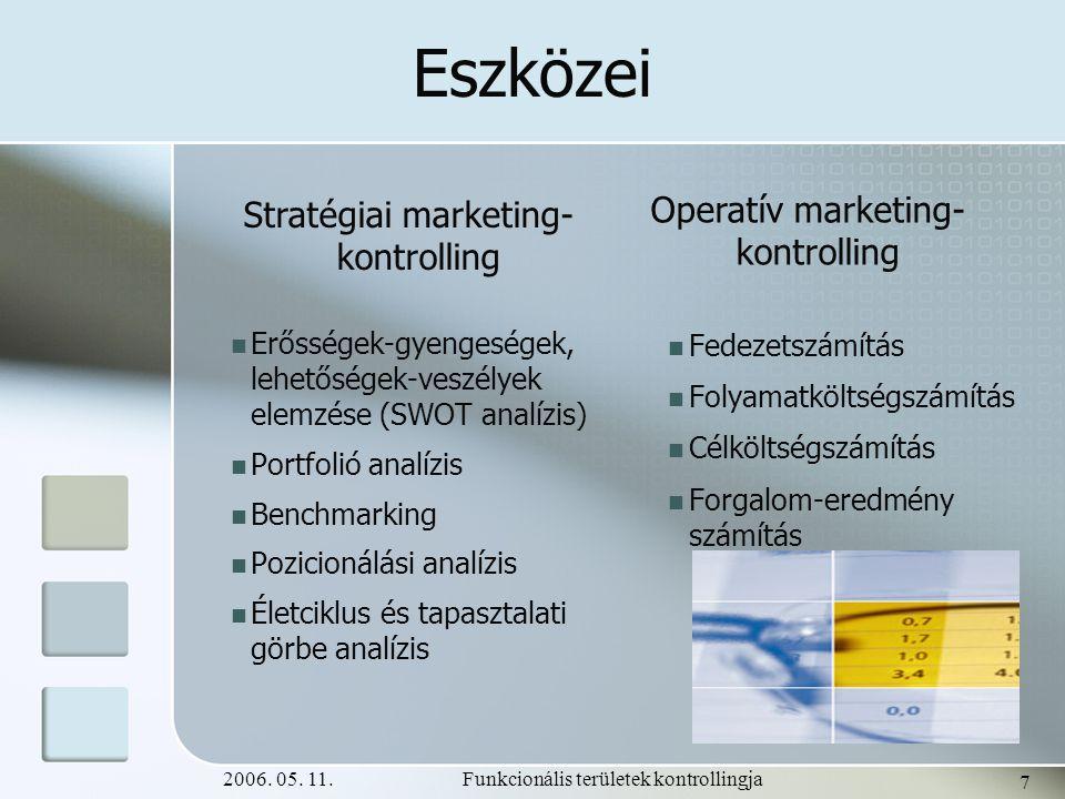Eszközei Operatív marketing-kontrolling