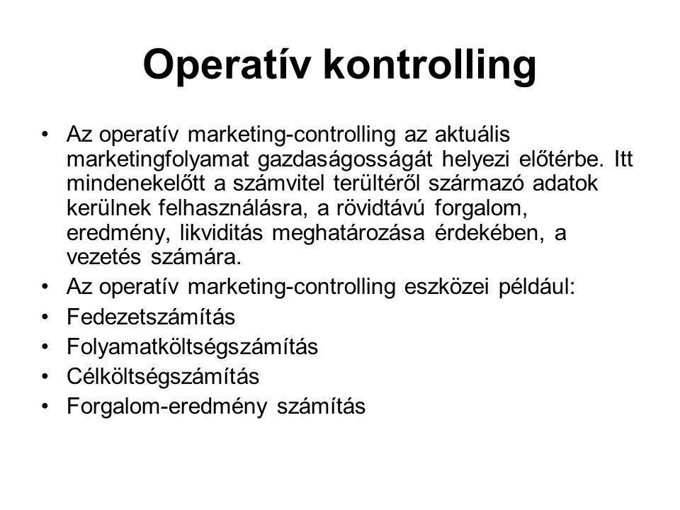 Operatív kontrolling