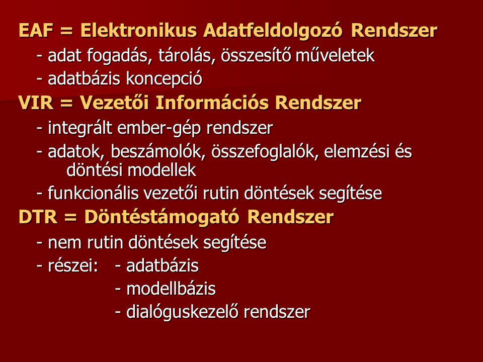 EAF = Elektronikus Adatfeldolgozó Rendszer
