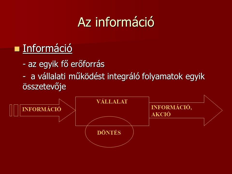 Az információ Információ - az egyik fő erőforrás